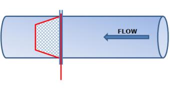 Flow direction for temporary basket strainer