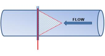 Flow direction for temporary cone strainer